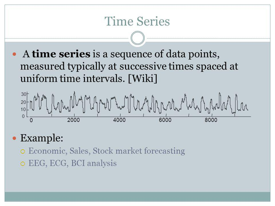 Time Series A time series is a sequence of data points, measured typically at successive times spaced at uniform time intervals. [Wiki]